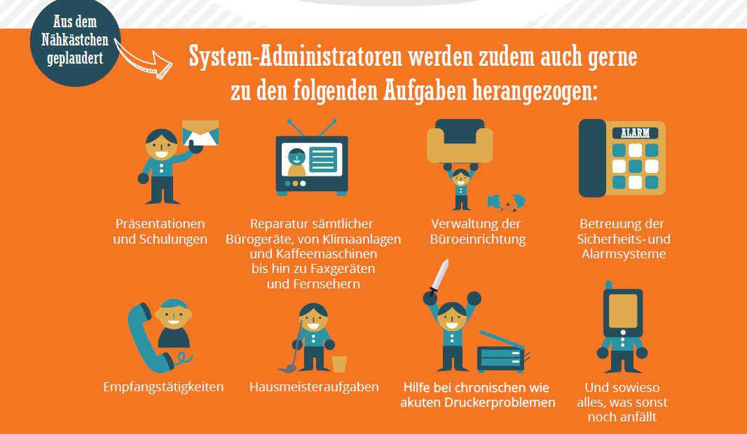 srs course management systems