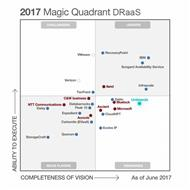 Gartner Magic Quadrant For Disaster Recovery As A Service (DRaaS) 2017