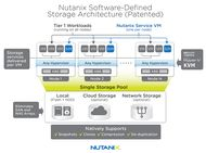 Patent auf Software-defined-Storage-Basisarchitektur (Bild: Nutanix)