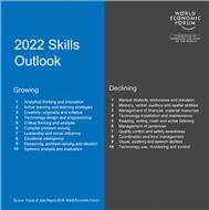 Quelle: Future of Jobs Report 2018, World Economic Forum