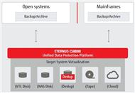 Die »ETERNUS CS8000« als Unified-Data-Protection-Plattform für Backup und Archivierung (Bild: Fujitsu)