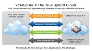 So vermarktete Vmware den Cloud-Service »vCloud Air« (Bild: Vmware)