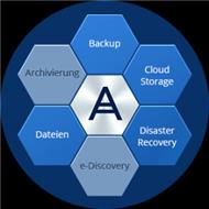 »Acronis Data Cloud«: Zentrale Plattform für Service-Provider