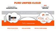 Pure Cloud Data Services verbindet On-Premises-Speicher und AWS (Grafik: Pure Storage).
