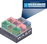 Grundlage Agilestorage-Appliances ist das Betriebssystem WASP (Workload Agnostic Storage Platform) (Grafik: Agilestorage).
